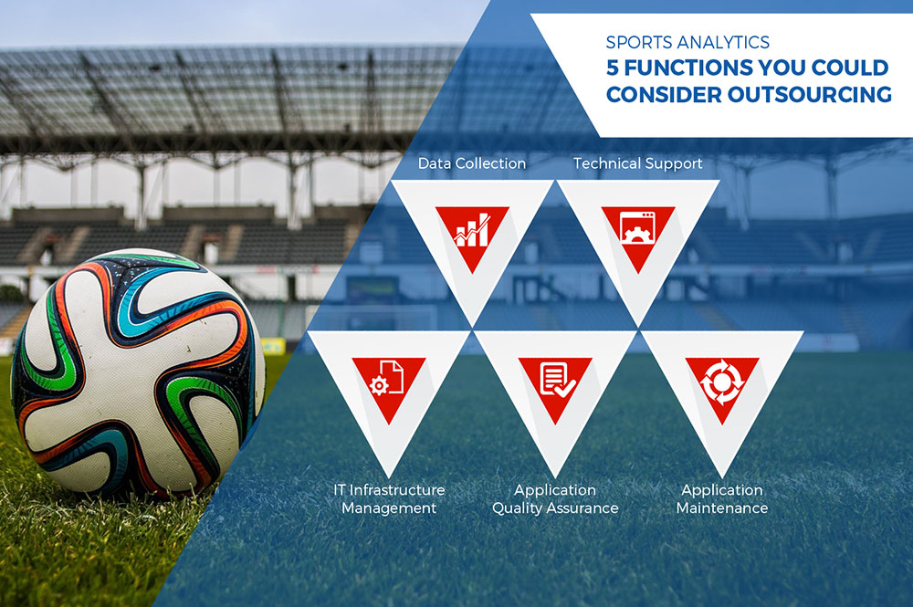 Sports Analytics – 5 functions you could consider outsourcing